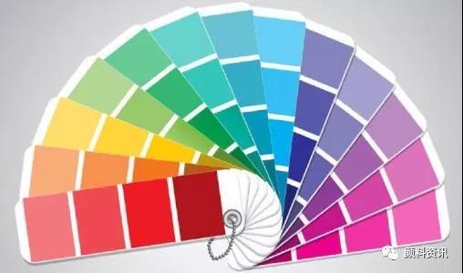 有机颜料,颜料,无机颜料